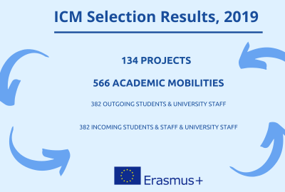 ICM results